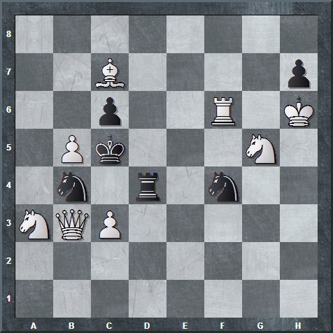 graphic regarding Printable Chess Puzzles identified as 5 Most difficult Close friend-within-2 At any time