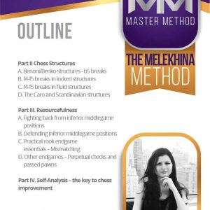 The Melekhina Method