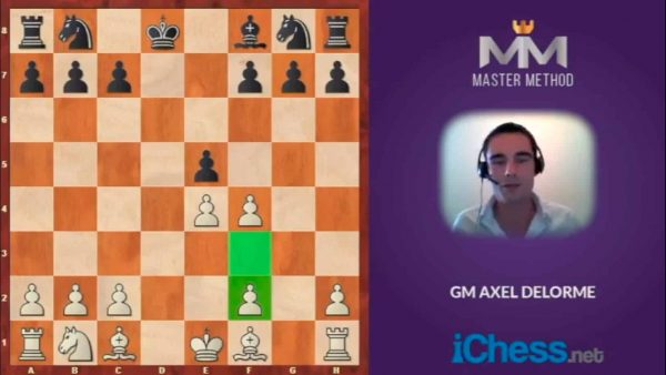 Modern Chess Fundamentals