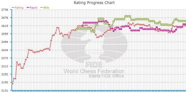 Lenderman-Rating-Chart-600x297