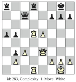 2148 Chess Tactics Problems (Hardcopy)