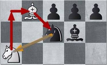 Total Chess: Deflection Tactics