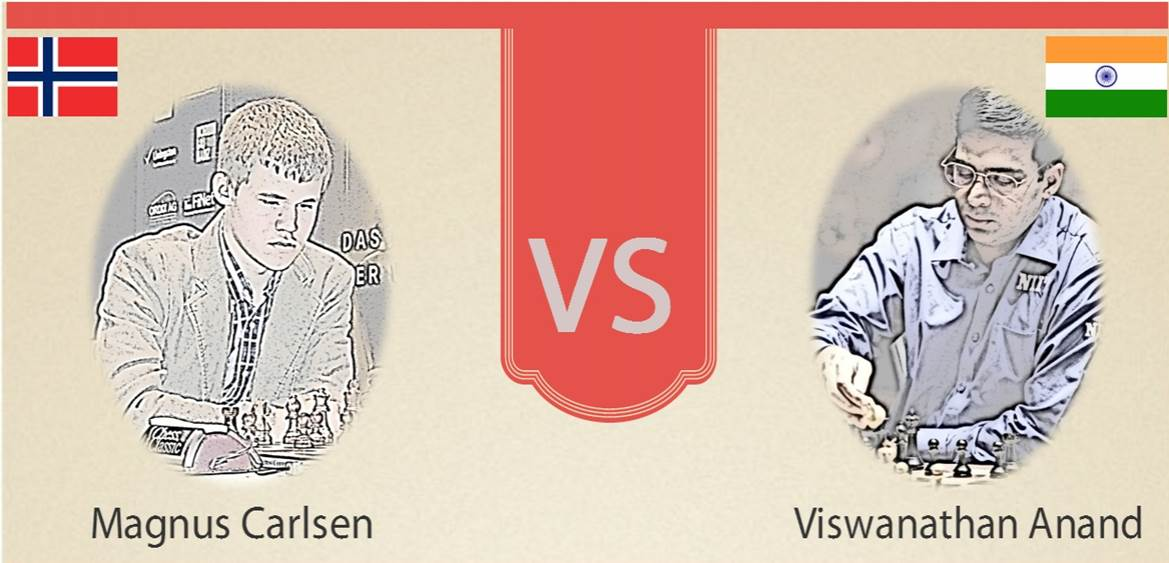 carlsen - anand head to head