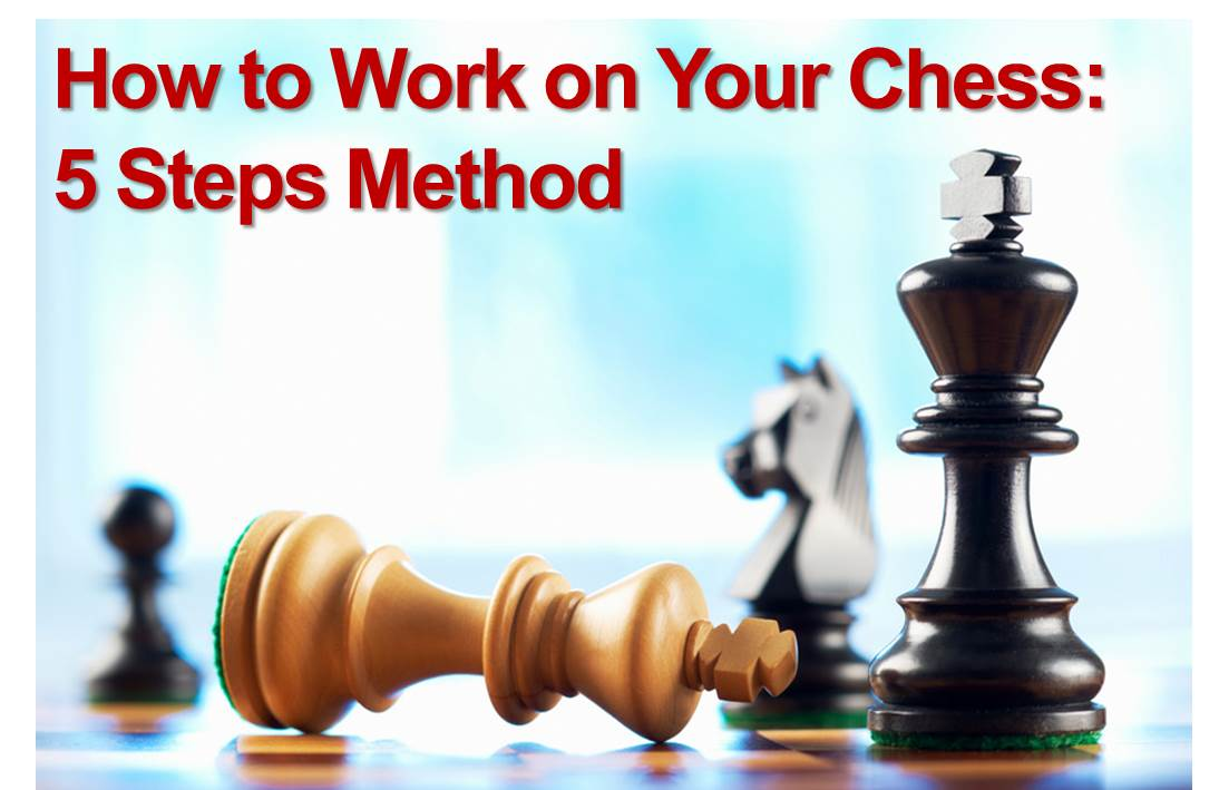 how to work on your chess