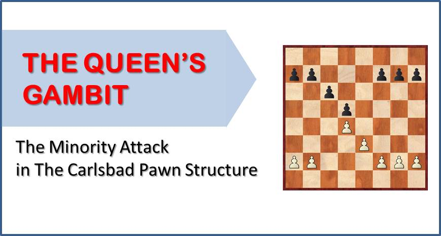 The Queen's Gambit: The Minority Attack in The Carlsbad Pawn Structure