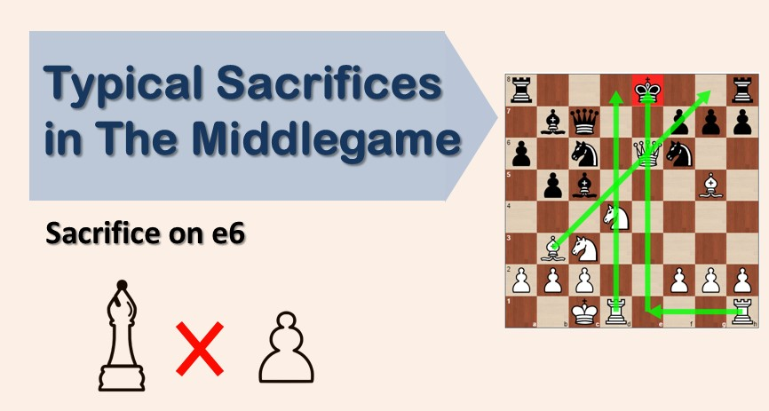 Typical Sacrifices in The Middlegame: Sacrifice on e6