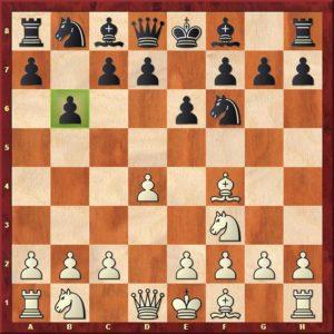 london chess opening