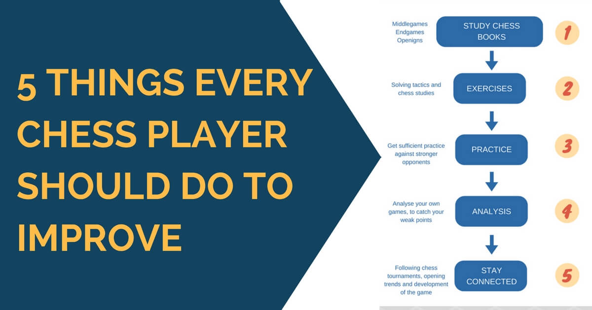 5 Things Every Chess Player Should Do to Improve [Cheatsheet Enclosed]