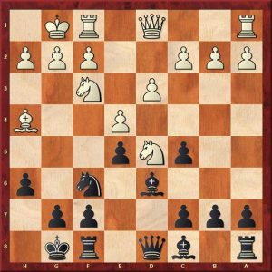 capablanca positions you must know