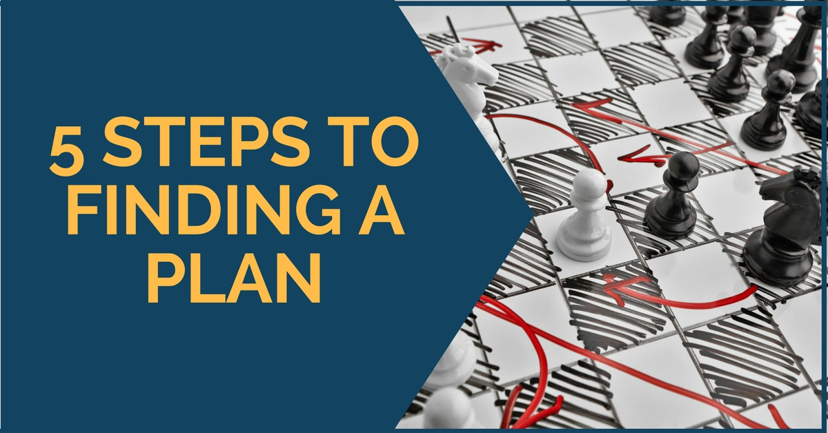 5 steps to finding plan