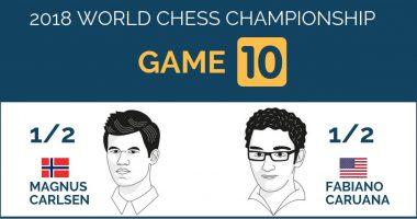 World Chess Championship 2018 – Game 10
