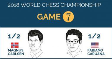 World Chess Championship 2018 – Game 7