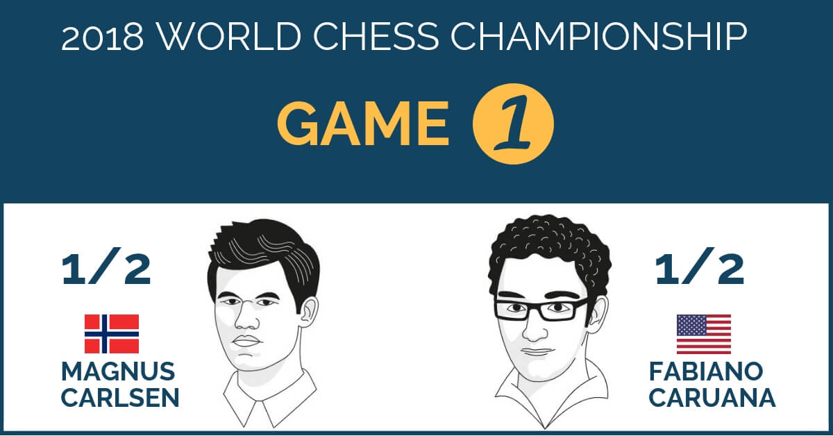 world chess championship 2018 game 1