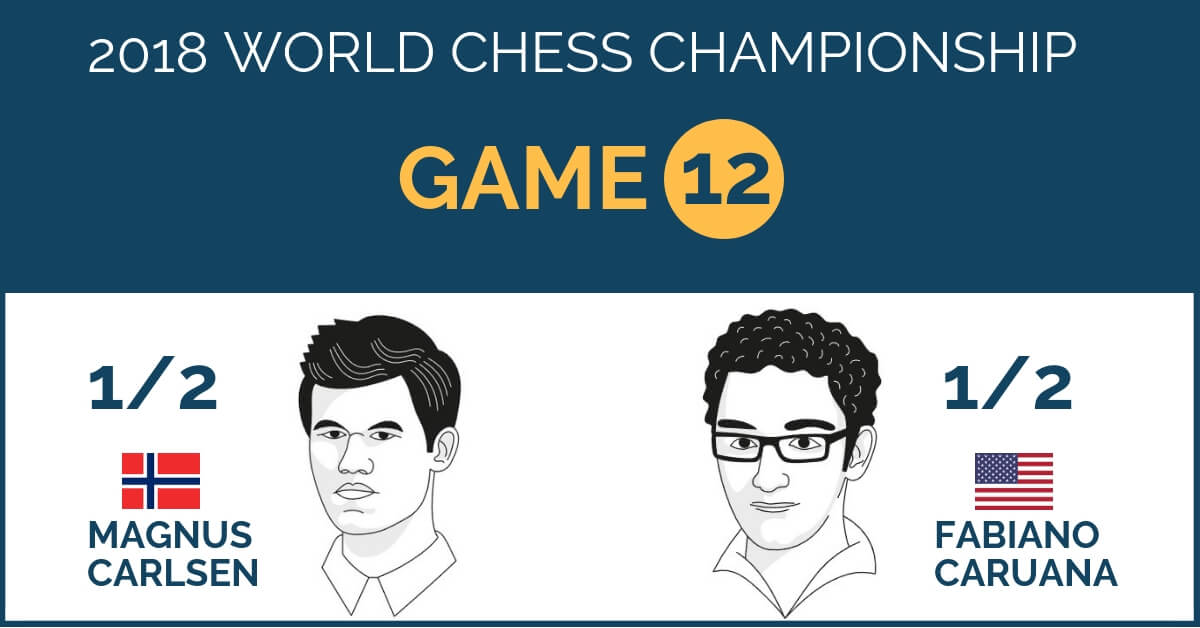 world chess championship game 12