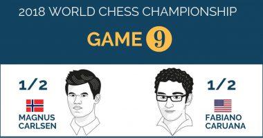 World Chess Championship 2018 – Game 9