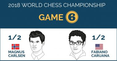 World Chess Championship 2018 – Game 6