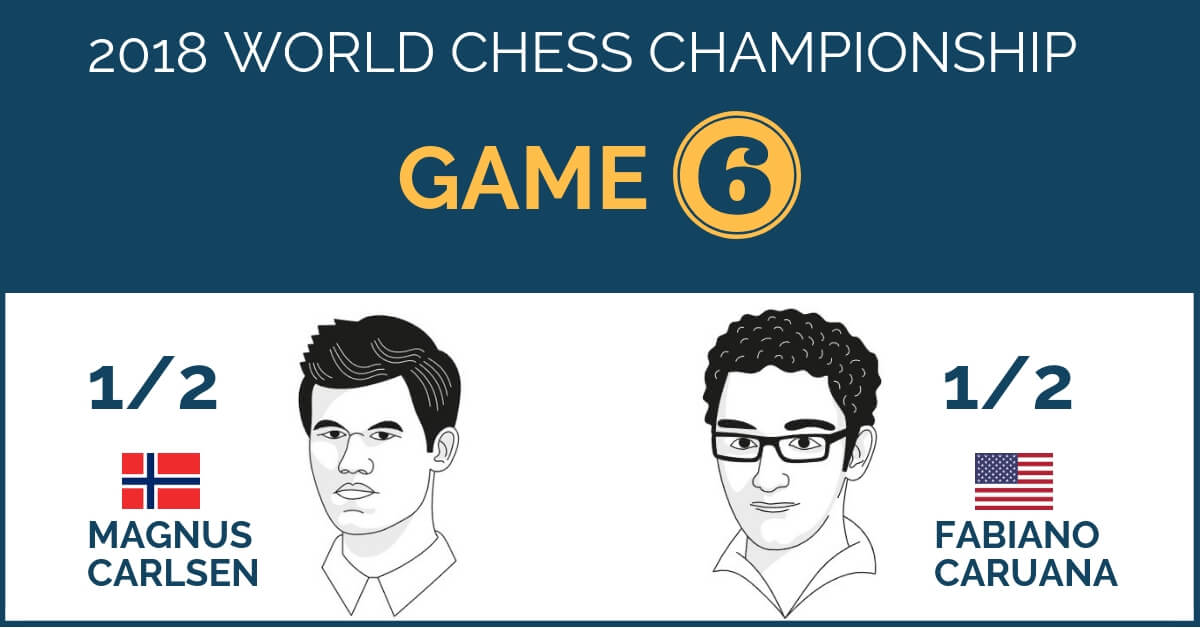 world chess championship game 6