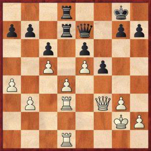 understanding chess weaknesses