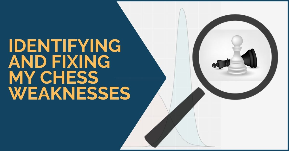 identifying fixing weaknesses