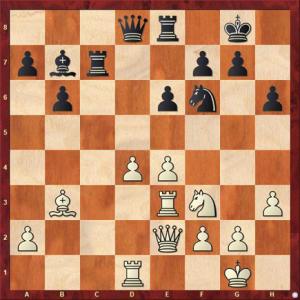 Goryachkina, A – Ju, W, FIDE GP Lausanne, 2020 White to play