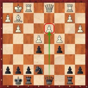 chess strategy - exploiting weaknesses