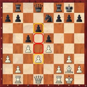 chess strategy - weaknesses