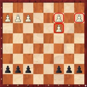 chess strategy - doubled pawns