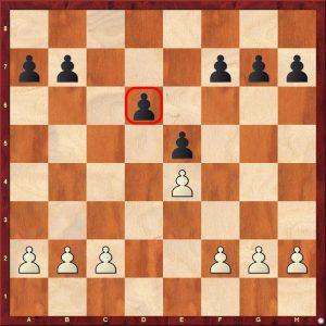 chess strategy - backward pawns