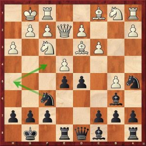 chess strategy - improving your position