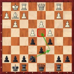 chess strategy - outposts