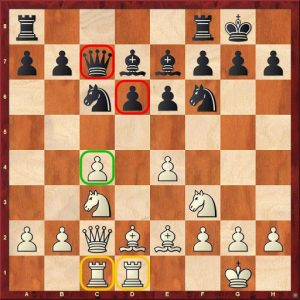 chess strategy - improving rooks