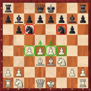 chess strategy - perfect pawn formation