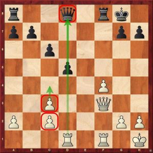 chess strategy - get rid of double pawns
