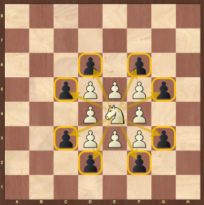 chess rules - knight capture