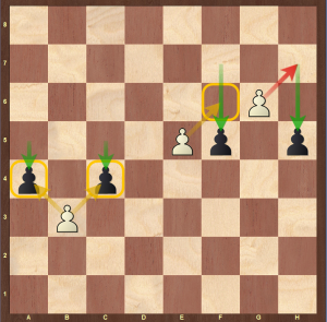chess rules - pawn capture
