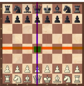 rules of chess - understanding the chessboard
