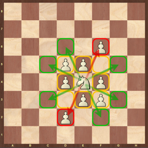 chess rules - the knight
