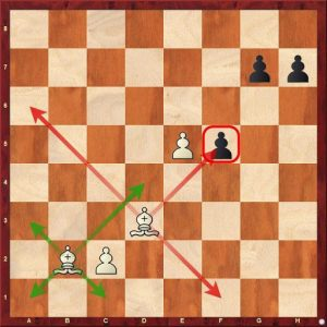 How Chess Pieces Move - Bishops