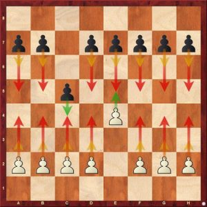 How Chess Pieces Move - Pawns
