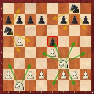 How Chess Pieces Move - Knights