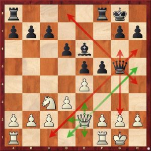 How Chess Pieces Move - Queen