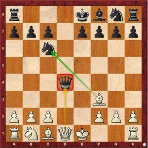 Chess Tactics removing a defender
