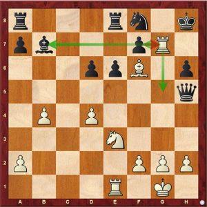 Chess Tactics windmill