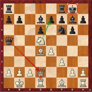 Chess Tactics Zwischenzug