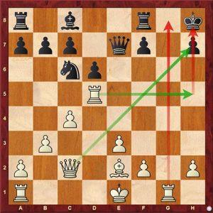 Chess Tactics Linear Mate