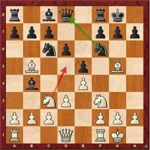 Chess Tactics relative pin