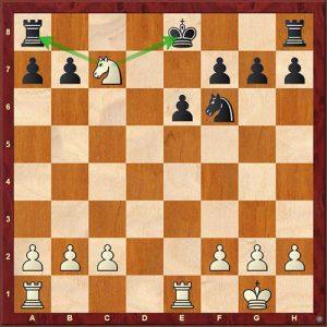 Chess Tactics Knight fork