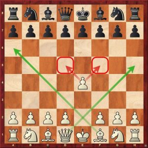 Best Chess Opening Moves