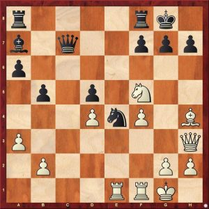 Tal,M – Najdorf,M, Leipzig 1960 White to play and win