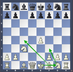 best chess openings for beginners